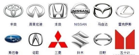 国产车省油排行榜有哪些车?哪款性价比最高?