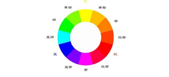 色心色相,12色环图怎么调色