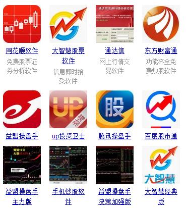 2015炒股软件排行榜.txt - 第2张