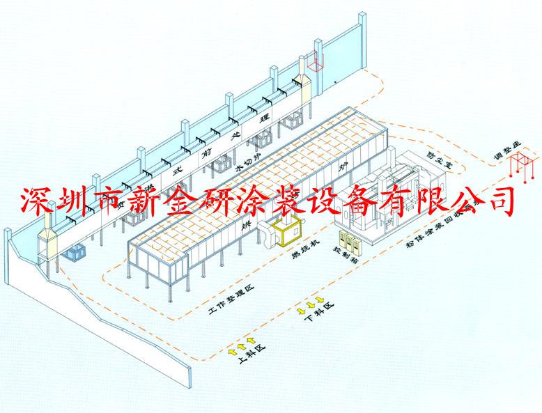 百利豪出售非标定制UV固化烘干流水线烤箱隧道炉