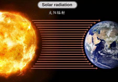 成也太阳败也太阳,仅剩5亿年,太阳留给人类的时间不多了