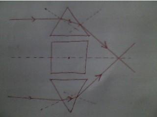 凹凸镜的聚光原理是什么_什么是聚光手电筒