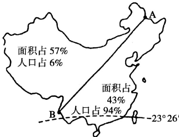 胡焕庸人口之分布_胡焕庸人口地理分界线