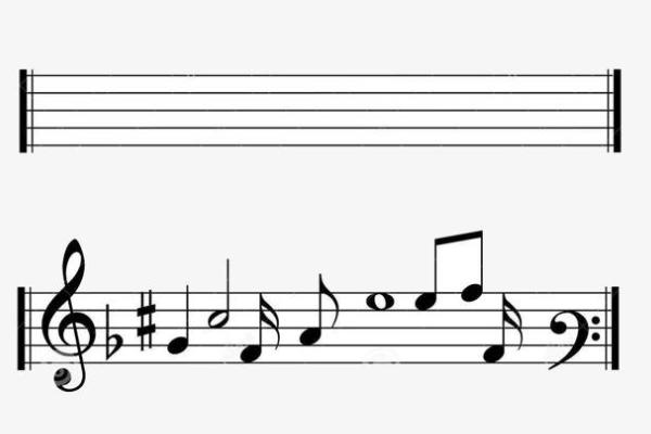 五线谱和简谱的区别是什么?