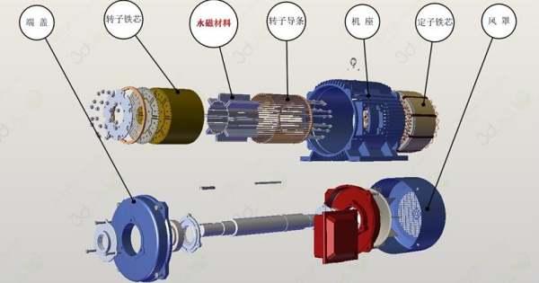 钕铁硼永磁发蓝高温隧道炉600度钕铁硼永磁发蓝炉可试机