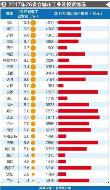 长沙的gdp怎么这么高_长沙最新GDP排名全国13,你有没有机会