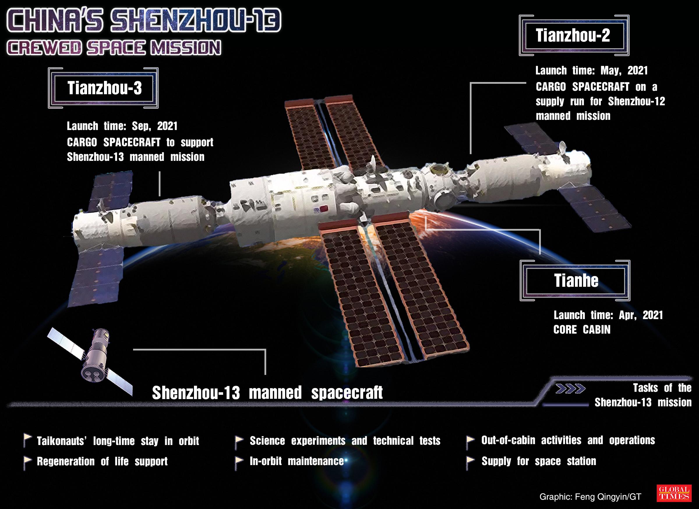 只有中国人是一次成功的!美专家:中国空间站将是美国强劲对手