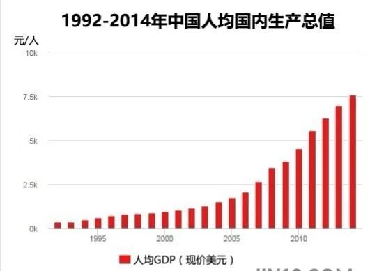 2021年省份gdp排名_2021年gdp世界排名