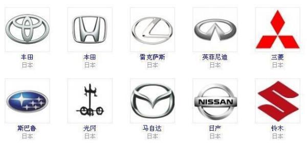 日系车都有哪些品牌?