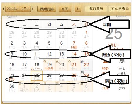 生日书,一般生日流程(过程)
