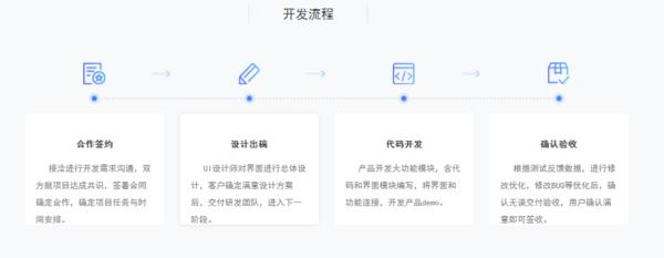 网站看:怎么设计官网才能让网站看起来比较有档次-U9SEO
