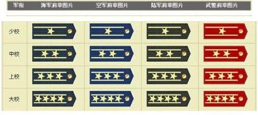 「历史贪官排行榜」中国历史上的十大贪官是?