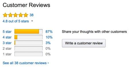 亚马逊测评评价易,后台如何操作?留评率是多少?