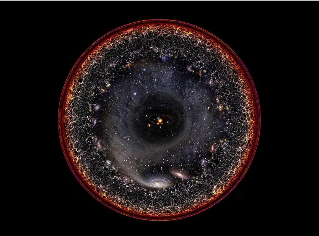 宇宙在加速膨胀,是否表明外面还有空间,宇宙之外有什么?