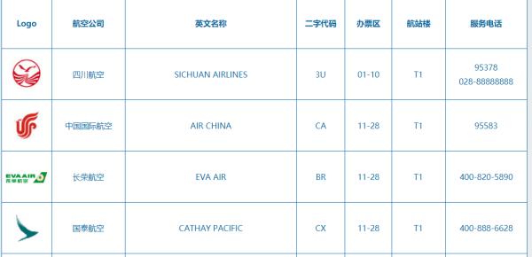 成都双流机场T1,T2分别是哪些航班