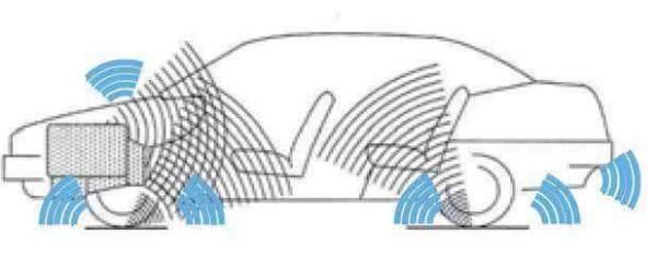 为什么有的车噪音大,有的噪音小?