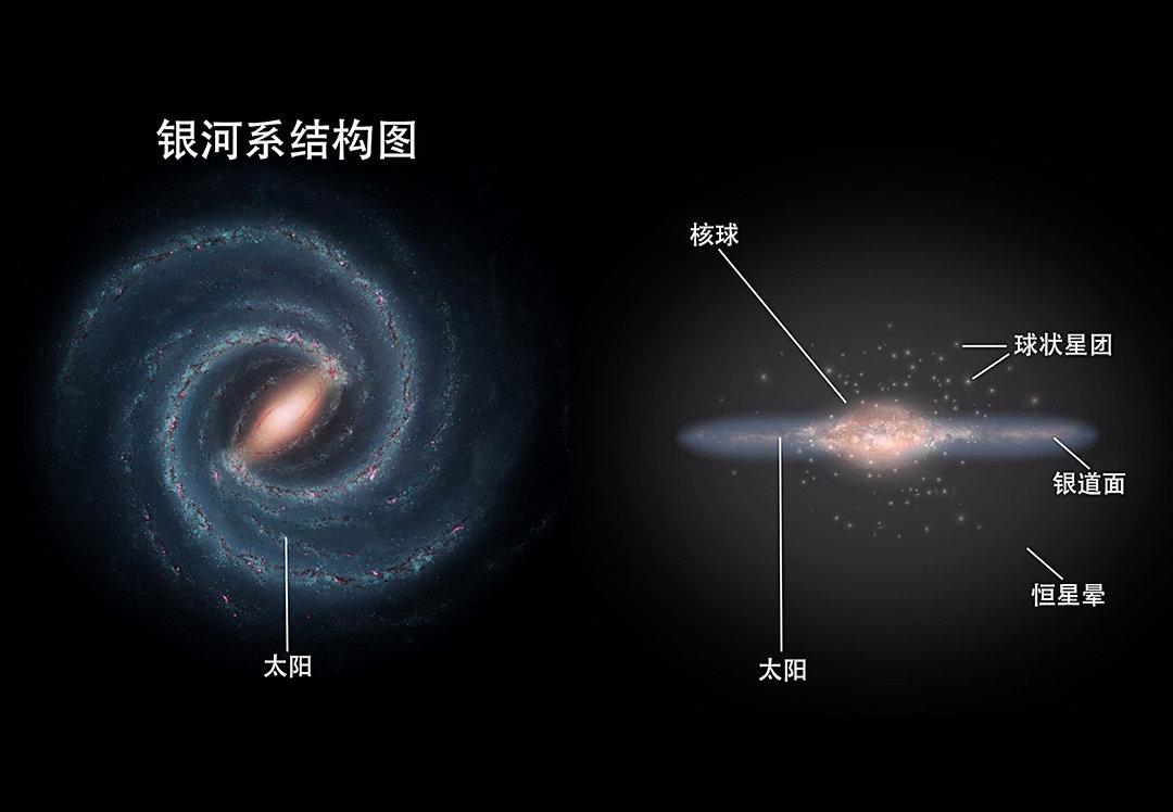 银河系中心传来神秘信号,一年重复13次,会是外星文明吗?