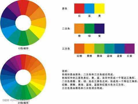 色心色相:色相的基本概念