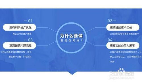 关键词seo排名搜索引擎推广营销方案是什么?(轻松seo优化排名 排名)