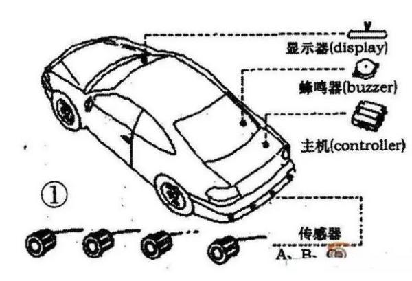 不配倒车雷达的汽车可以自己装一个雷达吗?