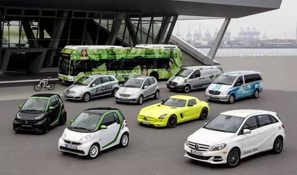 德系车是哪些?