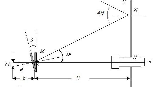 潜望镜是能改变什么原理制成的_潜望镜成像原理画图