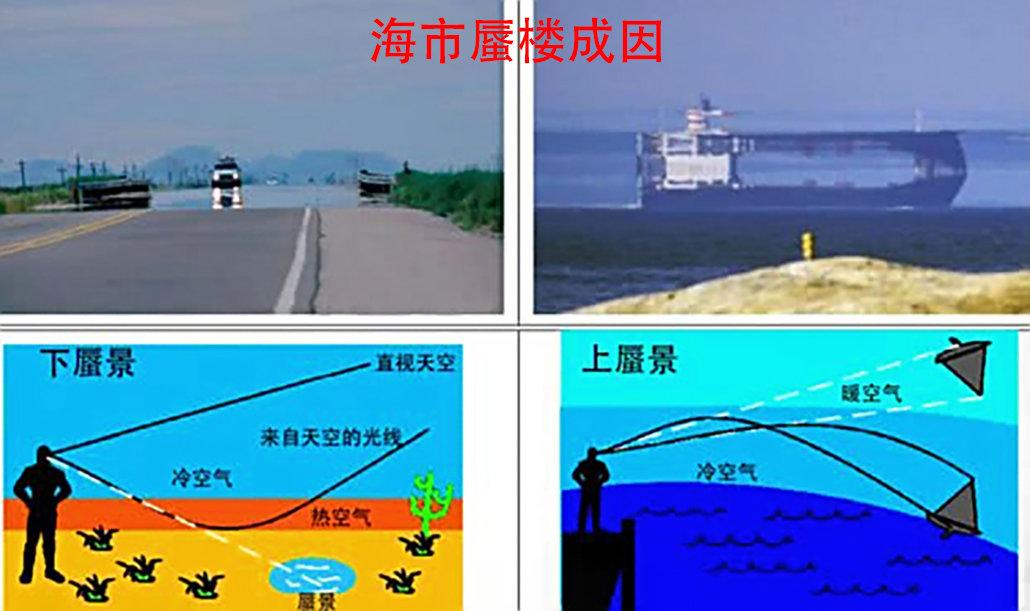 沈阳天空出现巨型光柱,专家:真实天象,是海市蜃楼吗?