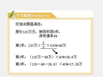 计算公式如下:1,内资企业计算公式:固定资产净