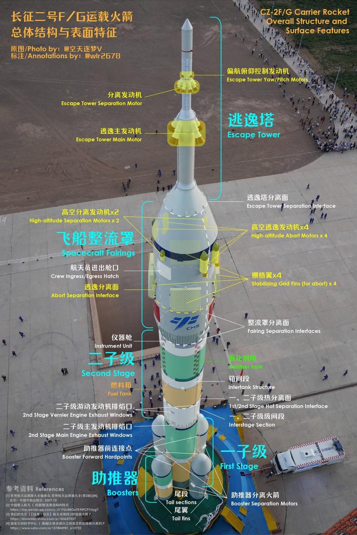 中国也没有办法?神13女航天员6个月生理期:NASA建议吃药