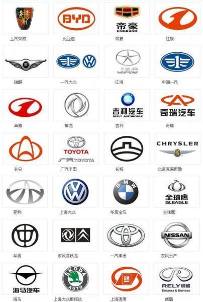 你见过哪些奇葩的国产车标?