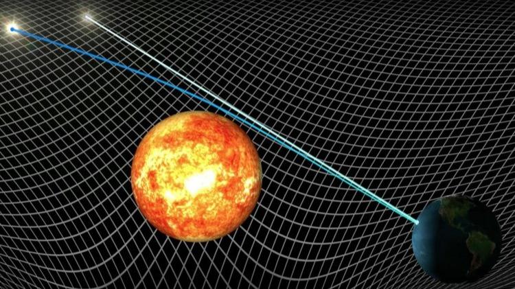 空間形狀又看不到,愛因斯坦怎樣知道它是彎曲的?