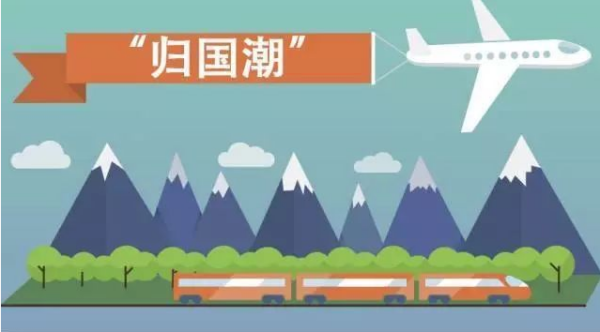 海归在上海落户需要哪些条件?