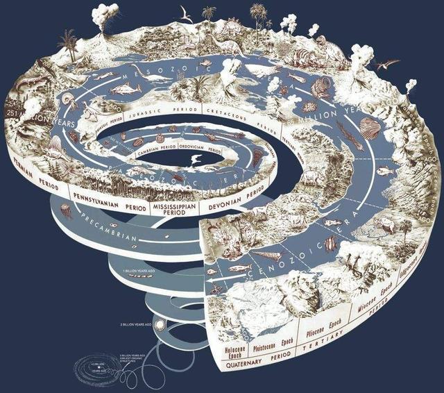 科学家预言人类的结局,2779年这个时间节点会发生什么?