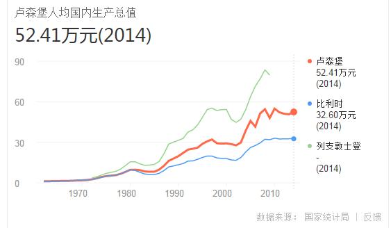 神木的人均gdp是多少_刚刚,中国对3家澳大利亚企业发出通知