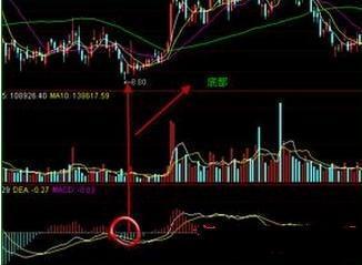 如何在股市长期盈利?