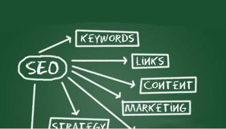 seo网站系统:seo网站的网站关系