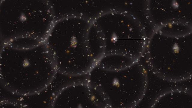 """重子声学振荡是什么?它为何能称为宇宙的""""标准尺""""?"""