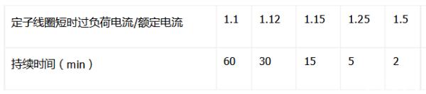 昆山发电机维修,苏州发电机维修,上海发电机维修,苏州发电机租赁,苏州发电机出租,苏州发电机保养