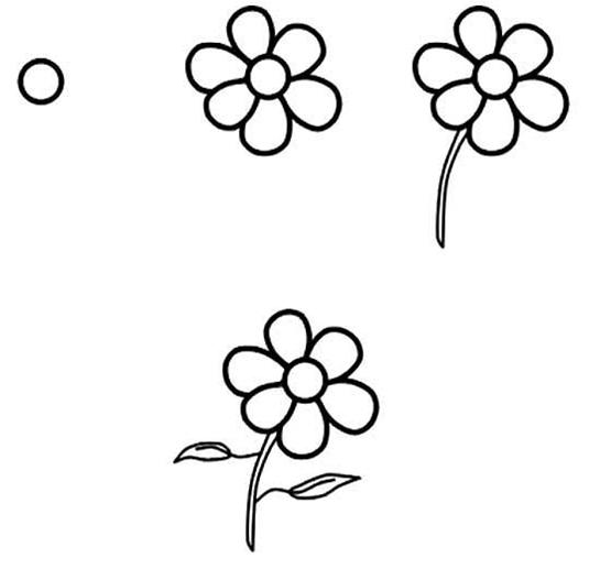 花的简笔画顺序怎么写