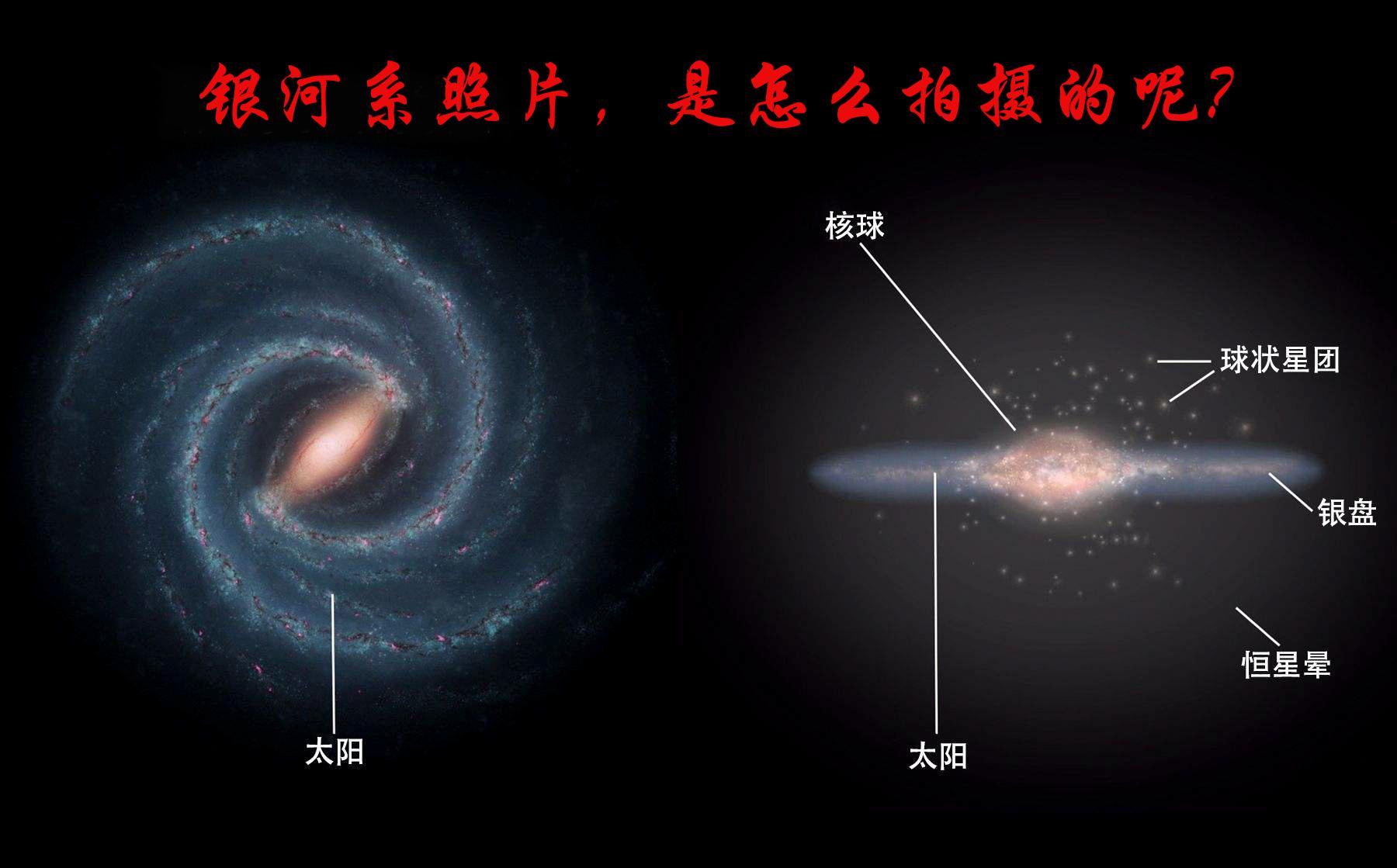2.6万光年外,银河系中心传来神秘信号,外星文明被发现了?