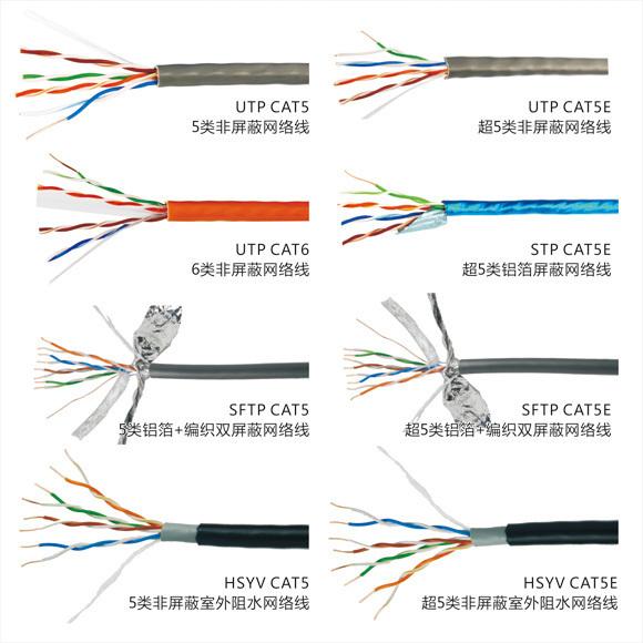网线有几种?怎么区往外观区分呢?